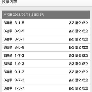 G1高松宮記念杯競輪(岸和田競輪)2021/6/18