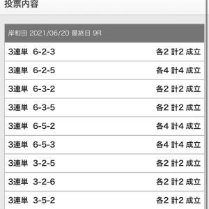 G1高松宮記念杯競輪(岸和田競輪)2021/6/20