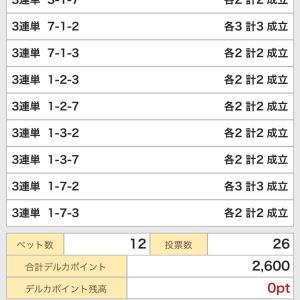 高知競輪 2021/8/1