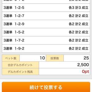 松戸競輪 2021/8/24