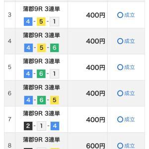 SGボートレースメモリアル(ボートレース蒲郡)&尼崎 2021/8/28