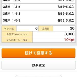 岐阜競輪 2021/9/19