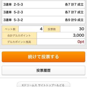 岐阜競輪 2021/9/20