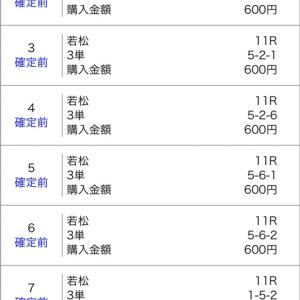ボートレース若松 2019/8/20