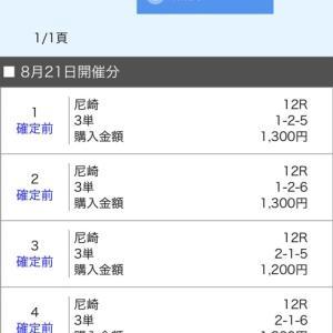 ボートレース尼崎 2019/8/21
