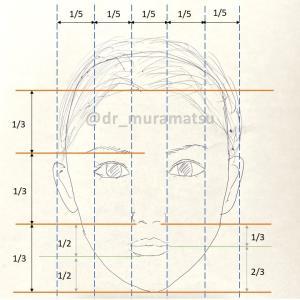 【教育用記事】お顔全体のバランスの改善+整鼻術 何を行えば良いか? その2