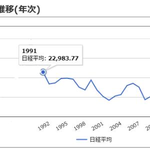 日本だけが長期低迷している理由