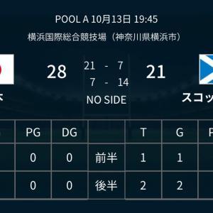 祝ラグビージャパン ベスト8