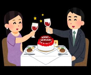 プレ交際中の誕生日
