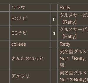 1000円前後もらえる【Retty】調べると結構お店あります^^が、承認待ちがつかない(/-\*)