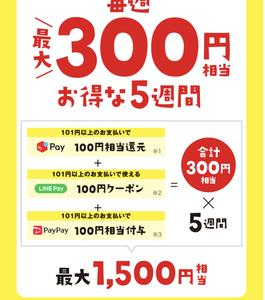 セブンイレブン3ペイまつり3週目!LINE Pay100円クーポン取得お忘れなく