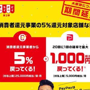 PAY PAYキャンペーン延長中❗️君津市エンゼルヘアサロンでお得!