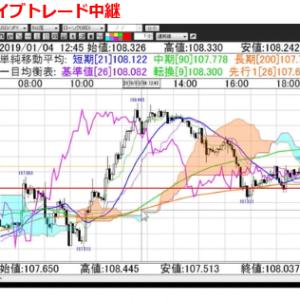 【番宣】明日4月5日(金)JFXさん米雇用統計LIVE出演!