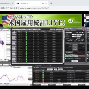 【ご報告】2019年7月5日(金)JFX米雇用統計ライブトレード中継出演×米雇用統計トレード