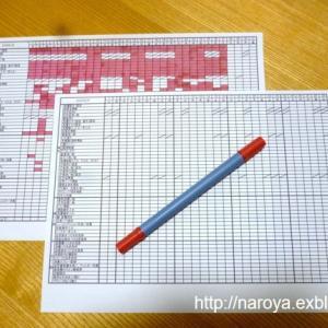 家事チェック表、2年目。