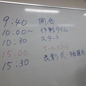 第2回ひなたサイクルロゲイニングin 宮崎 無事終了いたしました。