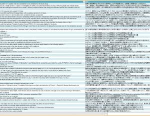 臨床関係 90対訳 収録