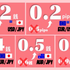 FXTFがOANDAらを差し置いてドル円、ユーロドルスプレッド0.2Pips!