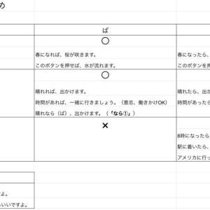 akkyが「〜と・〜ば・〜たら・〜なら(×2)」を分けて考えて整理した表を作るとこうなります