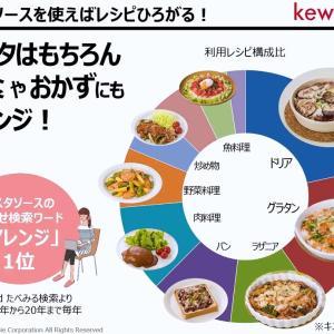 RSPLive 83rd★キユーピー レシピひろがるパスタソースシリーズ