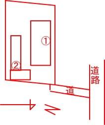 志摩市大王町船越中古住宅100万円海には近いです。釣りの拠点にいかがですか