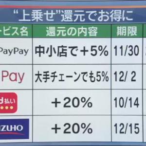 【キャッシュレス2019年秋の陣(10月1日改訂版)】消費税増税!カードやスマホを駆使してキャッシュバックを最大限享受する