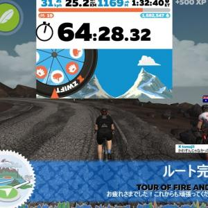 [Zwift - Tour of Fire and Ice] パワーメーター導入でAlpe du Zwiftに再挑戦