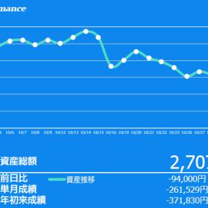 2か月で100万円減ってた 2020年10月の投資成績