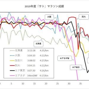 毎年作っているグラフ
