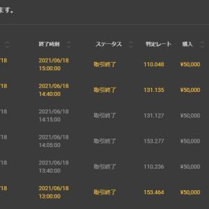 今週は+¥105,000ー今日は−¥22,500ーバイナリーオプション(BO)生活1771