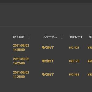 今日は+¥127,500ーバイナリーオプション(BO)生活1798