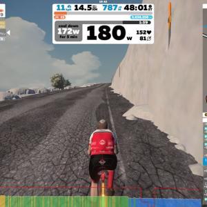 ロードバイク初心者ほど効果絶大な練習「SST」、できますか? 僕はできませんm9(^Д^)プギャー