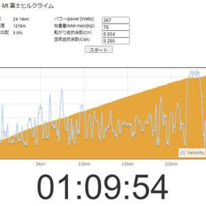 緊急事態宣言は室内トレーニング捗りまくり(゚∀゚)! 富士ヒル70分切りに向け、SST+αの練習を考えよう