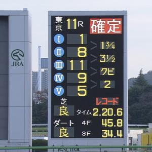 【競馬】藤沢和雄「外国馬がジャパンカップ来ないのは馬場が違う事に気づいたから」