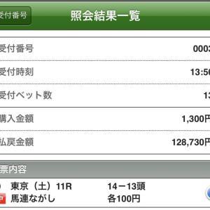 【競馬】[画像] 声優の原奈津子さん馬連128730円を当てる