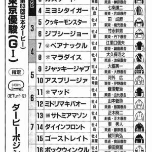 【競馬・日本ダービー】カスケードとマキバオーの馬連鉄板すぎワロタwwwww