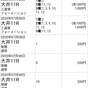 【競馬・JDD】JRA勢のBOX決着で三連単770730円w