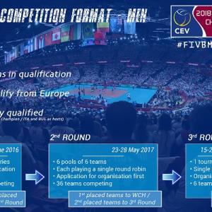 2018 FIVB Volleyball World Championship - Men - European Qualification