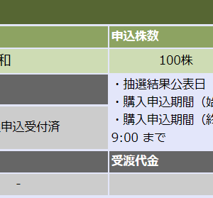 【IPO抽選結果】恵和(4251)