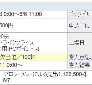 【IPO抽選結果】Sansan(4443).。o○.。o○.。o○