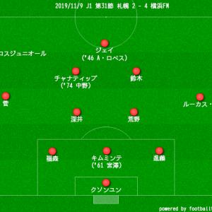 【2019 J1 第31節】横浜F・マリノス 4 - 2 北海道コンサドーレ札幌 完敗の中に見えた未来