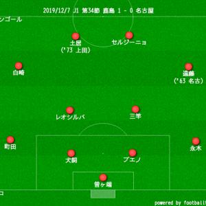 【2019 J1 第34節】名古屋グランパス 0 - 1 鹿島アントラーズ 現在地が垣間見えた最終戦