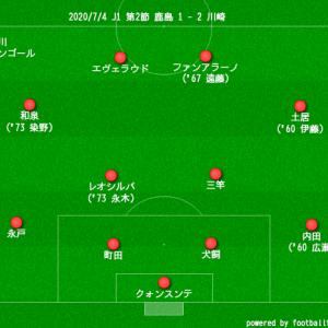 【2020 J1 第2節】川崎フロンターレ 2 - 1 鹿島アントラーズ 再開しても最下位のまま...