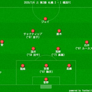 【2020 J1 第2節】横浜FC 1 - 2 北海道コンサドーレ札幌 ハーフタイムの修正力と個の力で勝ち切る