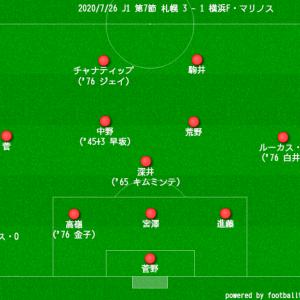 【2020 J1 第7節】北海道コンサドーレ札幌 3 - 1 横浜F・マリノス 名将ペトロヴィッチの作戦勝ち