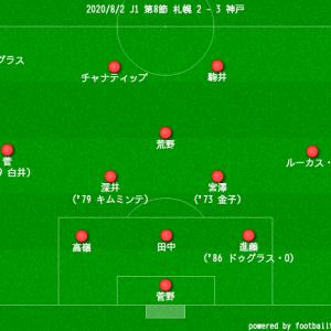 【2020 J1 第8節】北海道コンサドーレ札幌 2 - 3 ヴィッセル神戸 0トップは機能したけれども...再開後初黒星