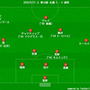 【2020 J1 第16節】北海道コンサドーレ札幌 3 - 4 浦和レッズ 2点差ひっくり返すも...9試合勝ちなし