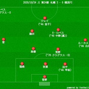 【2020 J1 第24節】北海道コンサドーレ札幌 3 - 0 横浜FC 苦しい時期を乗り越えて、実りの秋がやってきた?