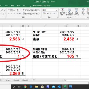 余命16ヶ月から7年(2020.5)