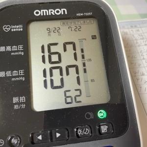 血圧数値を見て、いつ死んでもおかしくないと思った